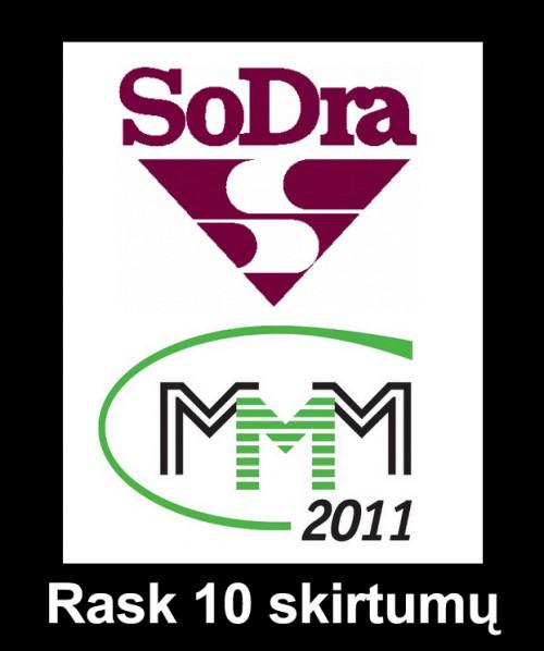 Sodra ir MMM-2012: rask 10 skirtumų