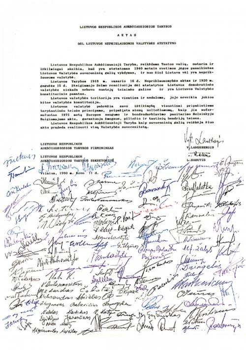 Lietuvos Nepriklausomybės Aktas, Kovo 11