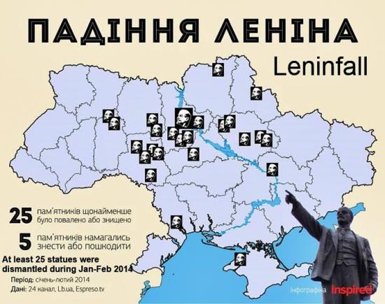 Ukrainoje krenta paminklai Leninui - žmonės švenčia Laisvę.